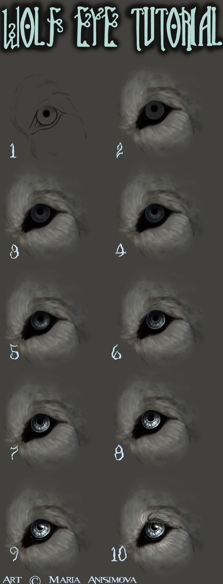 How I draw eyes by ~Yellow-eyes on deviantART