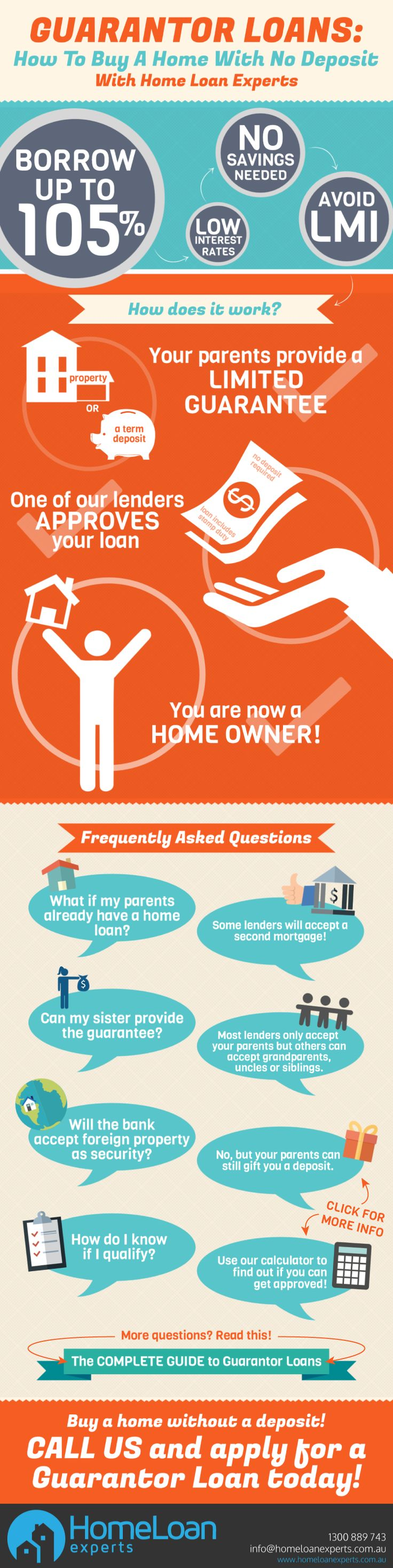 A Little Help From Your Parents Makes It Possible For You To Borrow 105% For