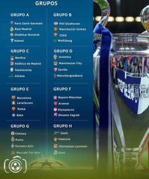 futbol memories - Memorie Profile - Sorteo Champions League 2015/16