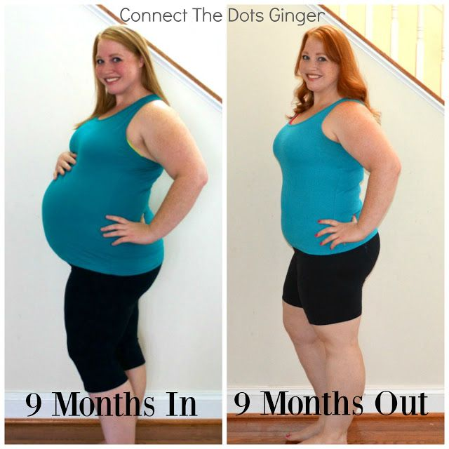 Belly Plus Size Pregnant Weeks 9