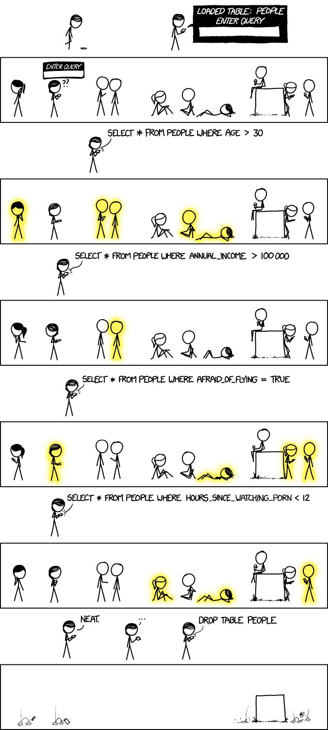 creepy dating rule xkcd