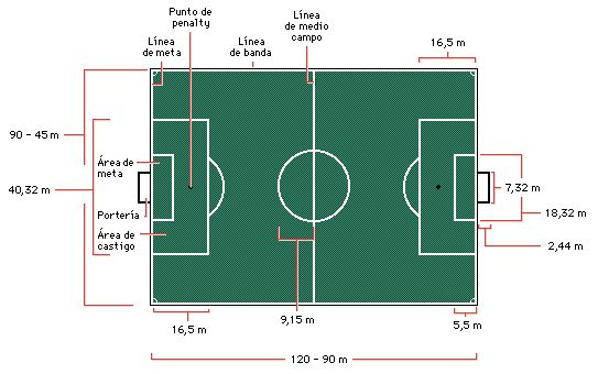medidas de una cancha de futbol sala - Buscar con Google