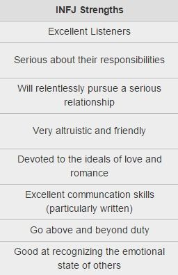 INFJ strengths #Fact
