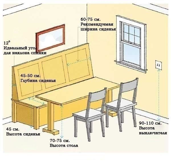 Полезные советы при планировке кухни 1