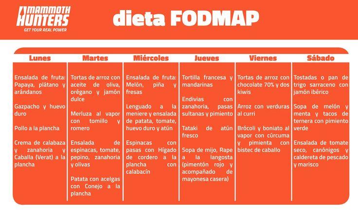 dieta FODMAP plan                                                       …                                                                                                                                                                                 Más                                                                                                                                                                                 Más