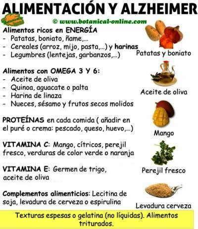 Alimentación para la dieta contra el alzheimer, alimentos y complementos alimenticios