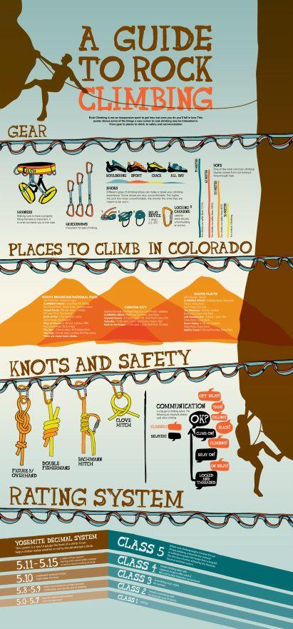Guide to Rock Climbing by Macey Mackubin #graphicdesigner