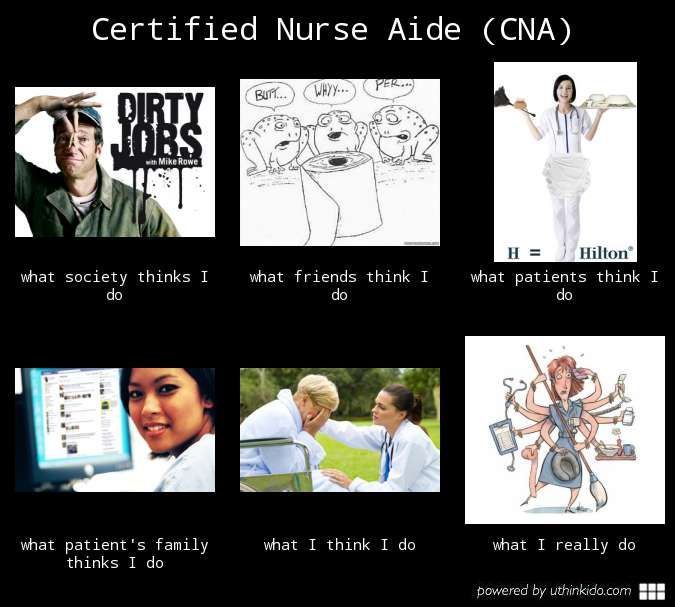 Certified Nurse Aide (CNA), What people think I do, What I really do ...