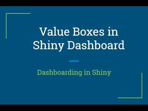 R Shiny Tutorial | How to create Value Box in R Shiny Dashboard | R Prog...