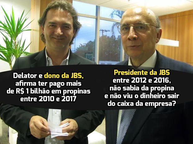 Meirelles era presidente da JBS de 2011 a 2016 e não sabia das propinas a parlamentares?