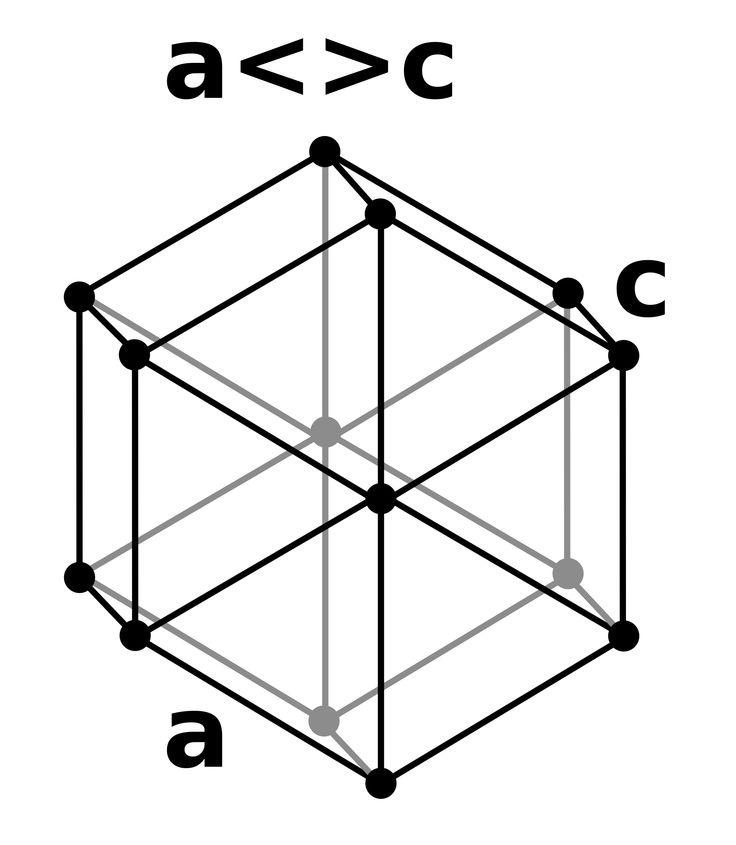 hexagonal molecular geometry - Google Search