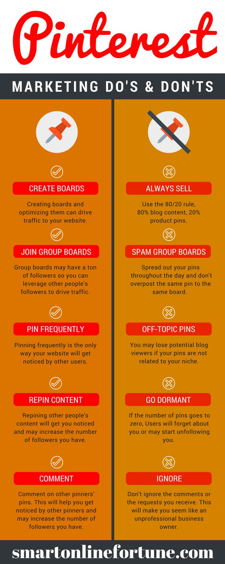 Learn about the do's and do not's of Pinterest marketing. Get thousands of Pinterest visitors to your website with these simple tricks. @smonlinefortune