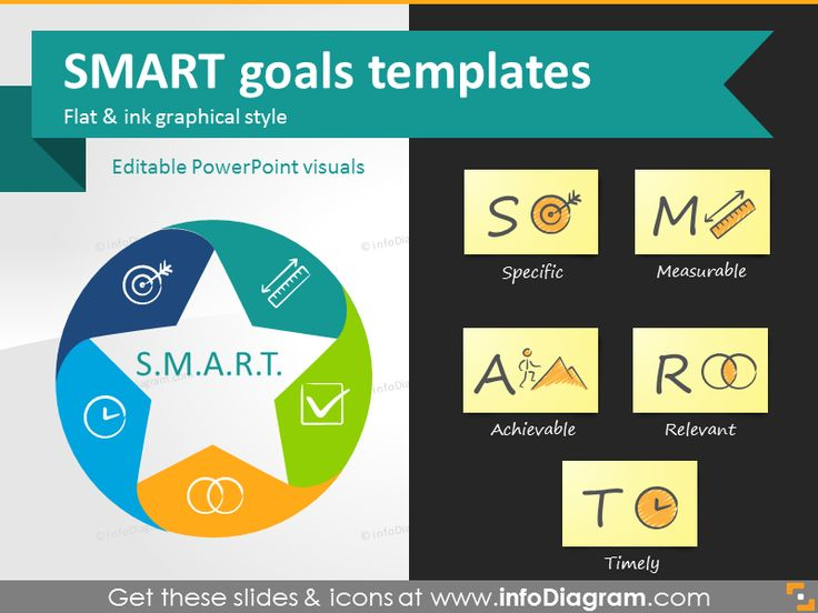 SMART goals template PPT presentation predesigned shapes and icons to present milestones and missions planning in outstanding visual way.