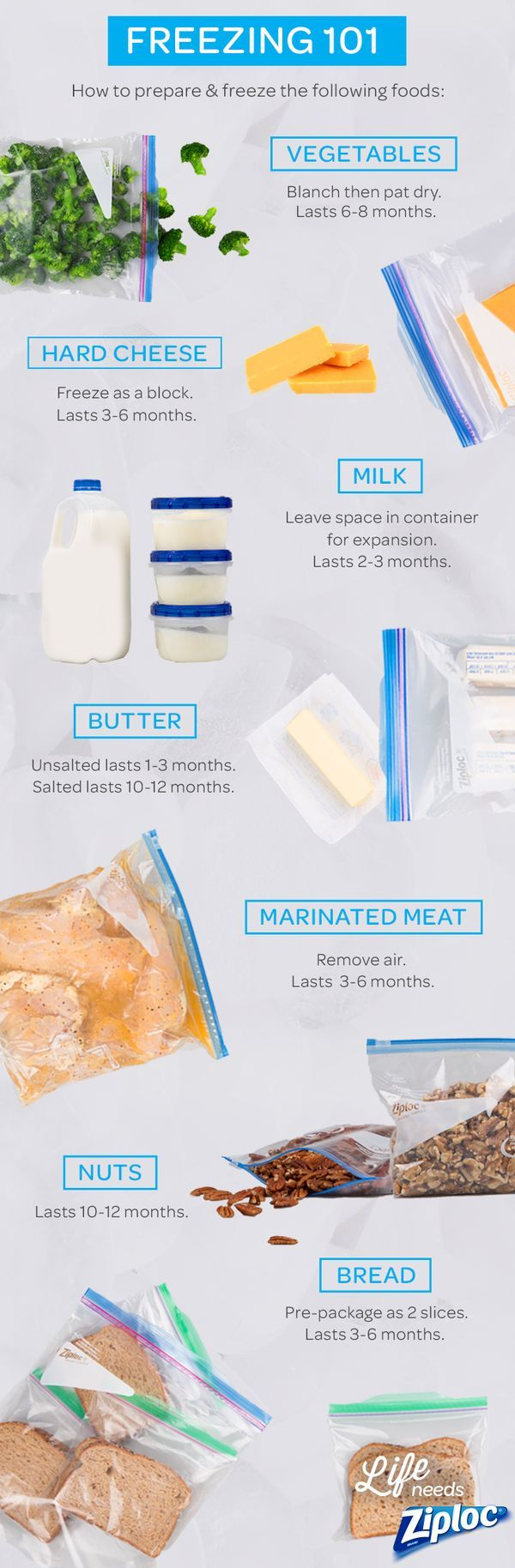 Take the mystery out of freezing food with this handy guide, which shows how long you can freeze vegetables, tomatoes, cheese, milk, butter, meat, chicken, nuts, and bread using Ziploc® bags and containers. These instructions will help protect your food and make frozen meal prep a lot easier.