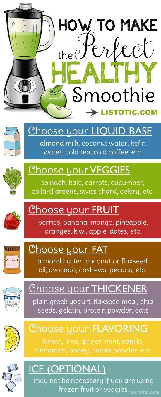 Healthy smoothie ideas and recipes for kids and adults, plus everything you need to know about smoothies.