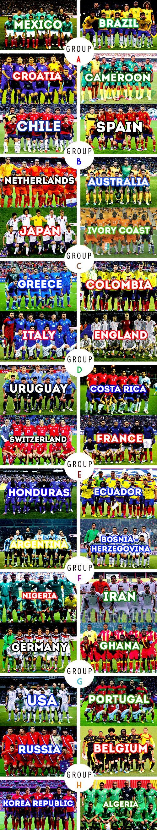 The World Cup Draw!!!!!!!! USA in a really tough group this World Cup!!!!!!!!! Fingers are Crossed! www.ThinkResidual.info