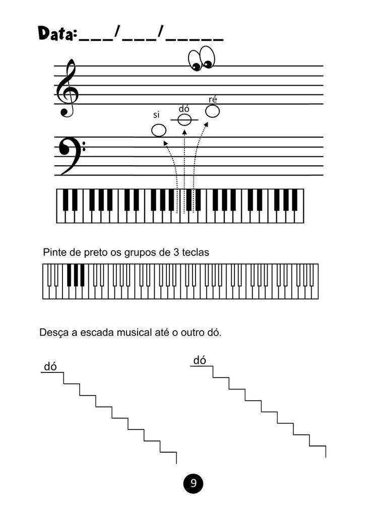 Iniciação às teclas, teoria musical, aprendendo música, piano, órgão