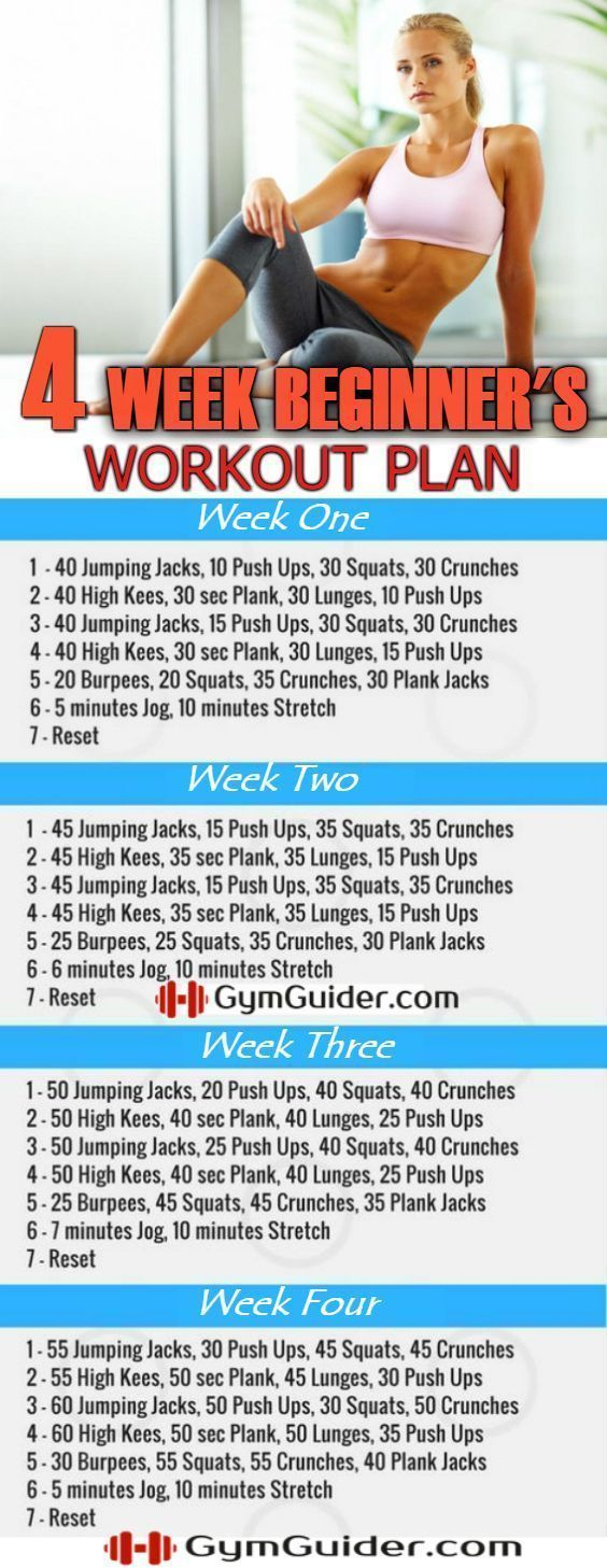 5 Body Weight Exercises That Will Change Your Body In 28 Days – Fitness & Workouts for Women