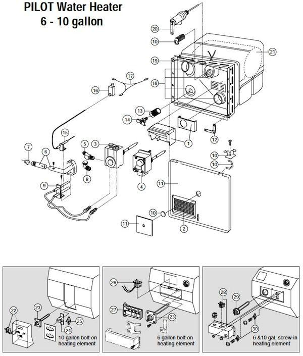 Water Heater Heating element, Luxury rv, Water