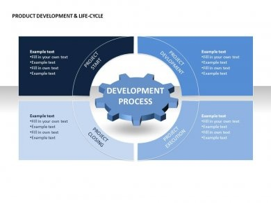 PowerPoint - Product development & Life-cycle
