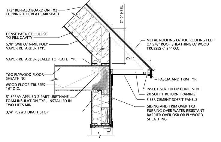 Canopy Mat
