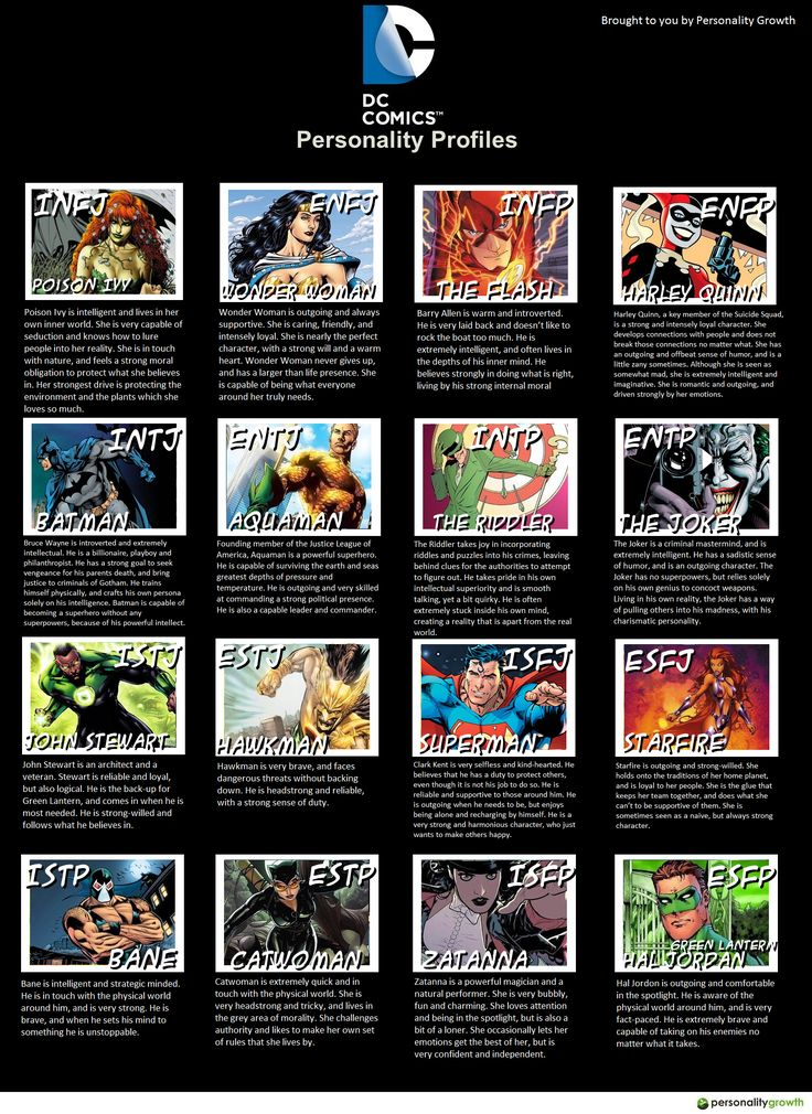 Myers Briggs & DC Comic Character Personalities