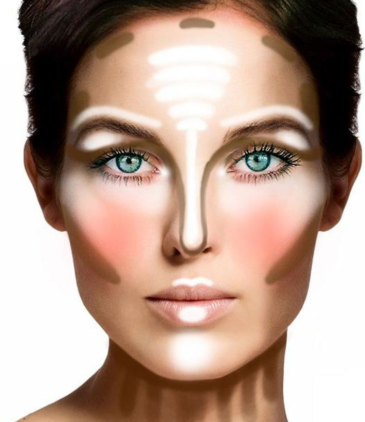 Contouring, blush, & highlighting diagram {SC 061113}