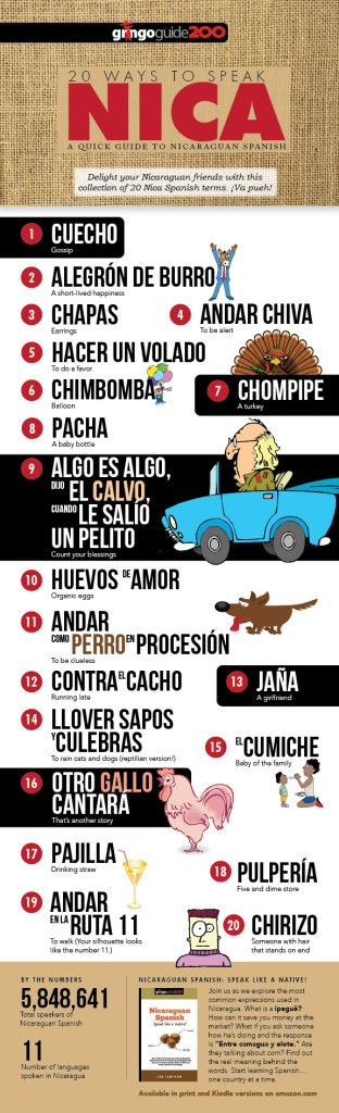 20 ways to speak like a Nicaraguan | How can you make your Spanish more Nicaraguan? Check out these twenty words and phrases that are common in the Land of Lakes and Volcanoes and delight your listeners with a few Nicaraguan sayings. #SpanishSlang #Nicaragua