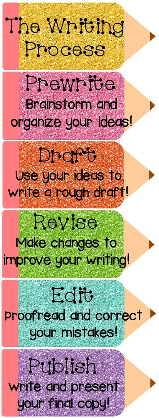 Glitter writing process posters! by A Spoonful of Creativity at TPT Also included in the bundle are blank pencils and writing process bookmarks!