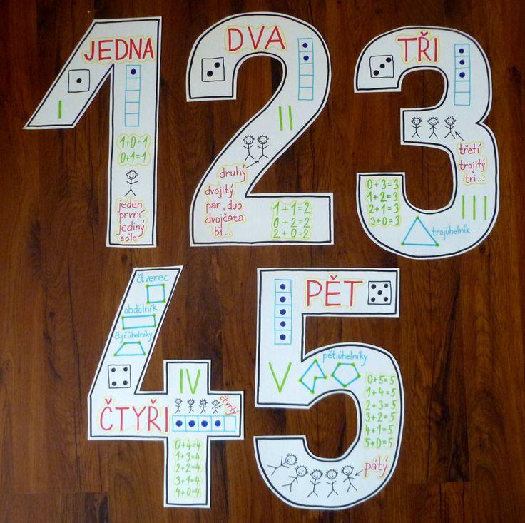 Moje česká varianta čísel - inspirace zde na Pinterestu.