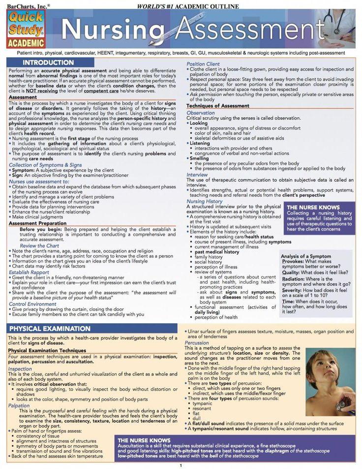 Pin on Nursing Degree Online