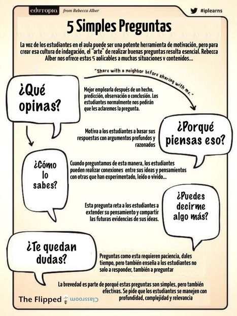 5 simples preguntas para dinamizar el aprendizaje | The Flipped Classroom | Educación | Scoop.it