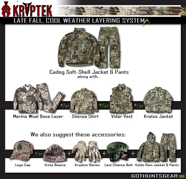 Best Gore Tex Jacket For Bush Craft