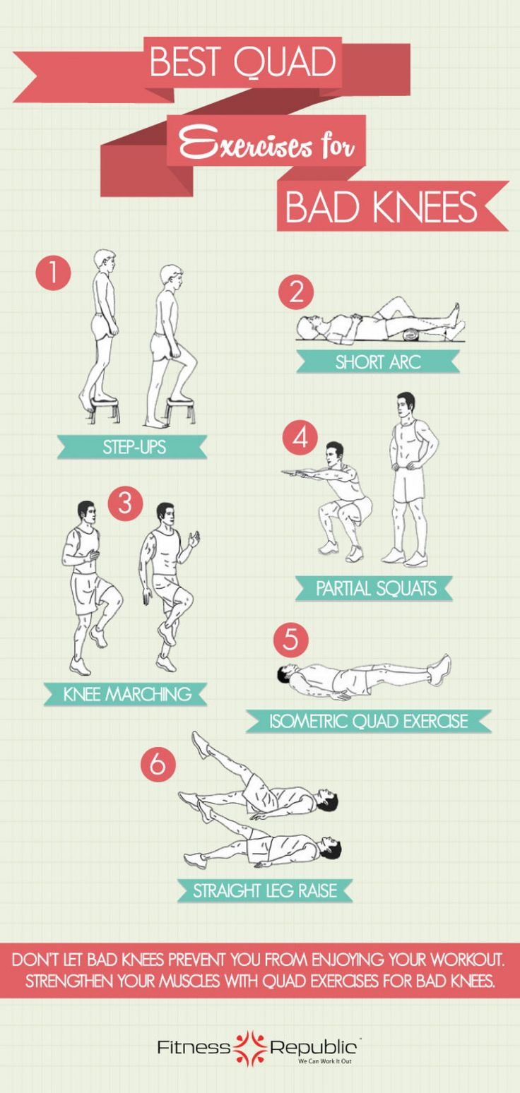 Best Quad Exercises For Bad Knees Infographic