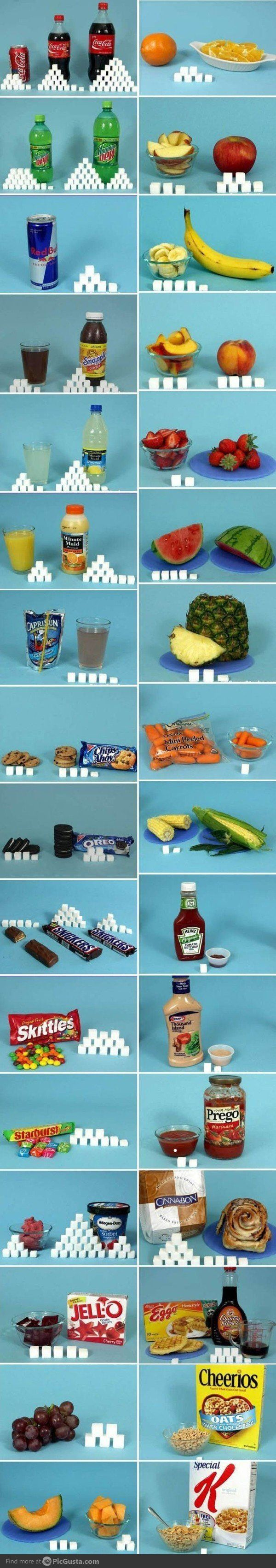 Now you know why you're fat!