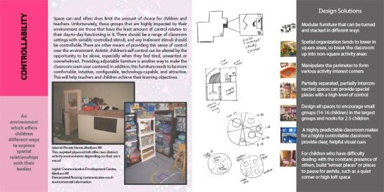 Classroom Design for Living and Learning with Autism