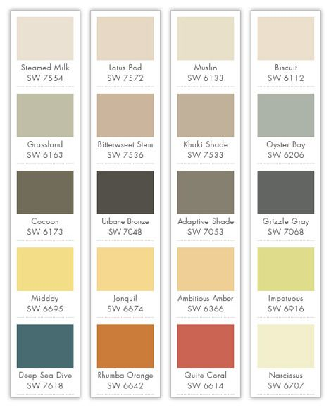 Best Paint Colors For Every Type Of Kitchen: 28 Best Images About Paint For Kitchen On Pinterest