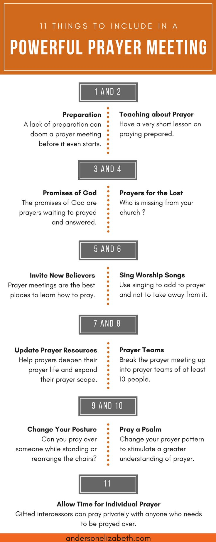What was your last prayer meeting like? Learn 11 things to help make your next prayer time more powerful.