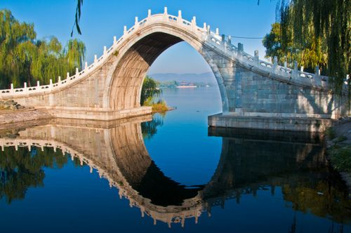 Summer Palace, Beijing - Visit http://asiaexpatguides.com to make the most of your experience in China!