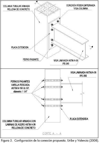 Best 25 steel beams ideas on pinterest fencing uses of for Steel beam house plans