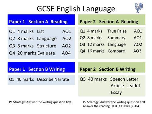 10 best GCSE images on Pinterest Gcse physics, Equation and - fresh periodic table aqa gce