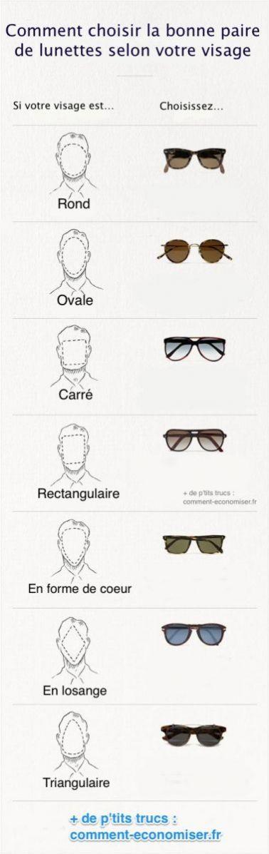 Vous connaissez la forme de votre visage ? Alors voici un p'tit guide bien pratique pour choisir une paire de lunettes sans se tromper. Découvrez l'astuce ici : http://www.comment-economiser.fr/comment-choisir-paire-de-lunette.html?utm_content=buffer7bda4&utm_medium=social&utm_source=pinterest.com&utm_campaign=buffer