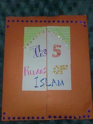 Introduction to Islam Class - Homework Help?