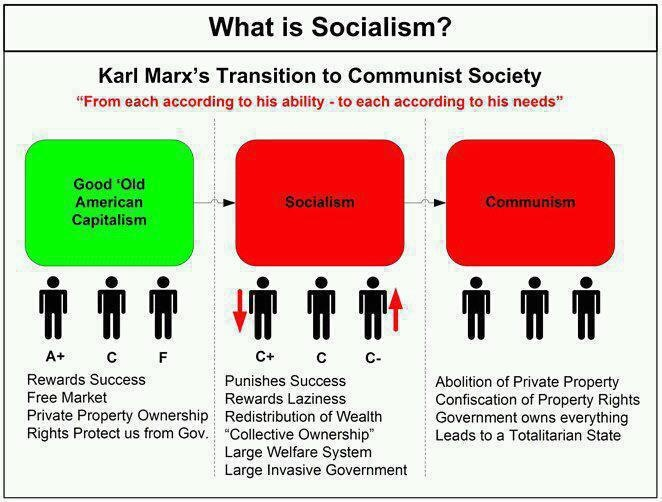 capitalism a short history pdf