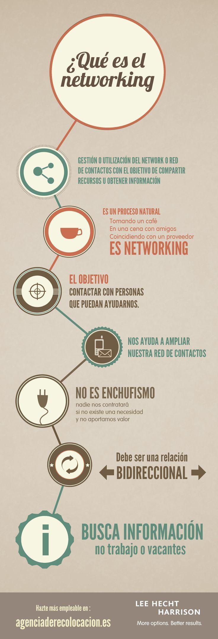 Qué es el Networking #infografía