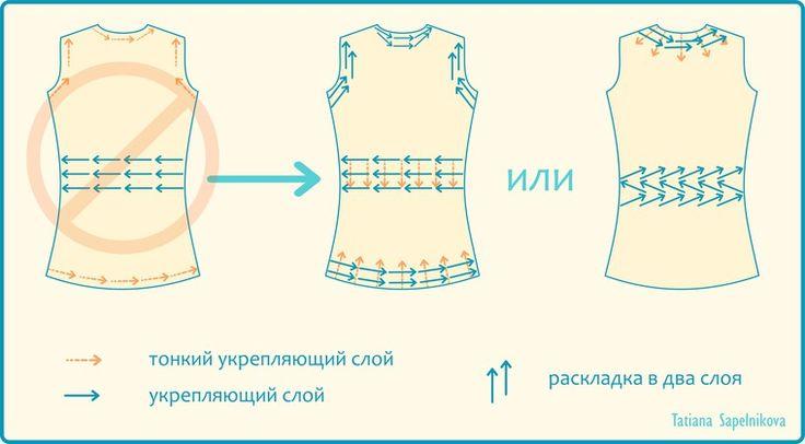 раскладка шерсти, tatiana sapelnikova, start felt, валяние из шерсти, как валять одежду, войлок без секретов, одежда из войлока