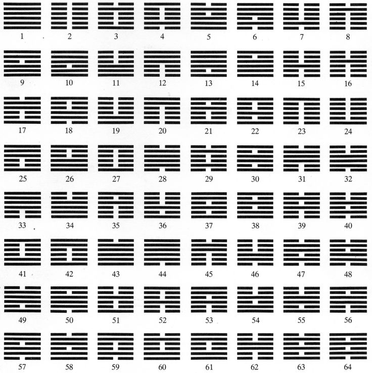 I ching lines, where I Ching is the word that is belongs to the china, and means of I Ching is classic of changes. I Ching lines is a great collection of practical understanding. This I Ching line starts off in the earliest China.  http://www.islamiclovevashikaran.com/i-ching-lines/