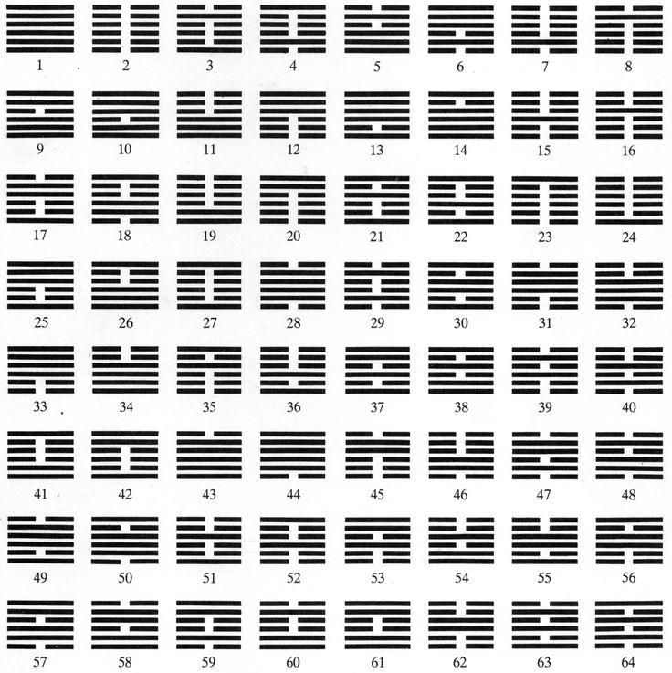 64 hexagrams