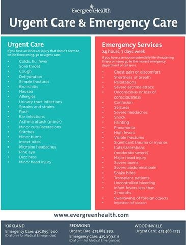 Its Emergency Medical Services week -- help out your ER by knowing when to call them or when to dial Urgent Care. Share this with your friends and family!