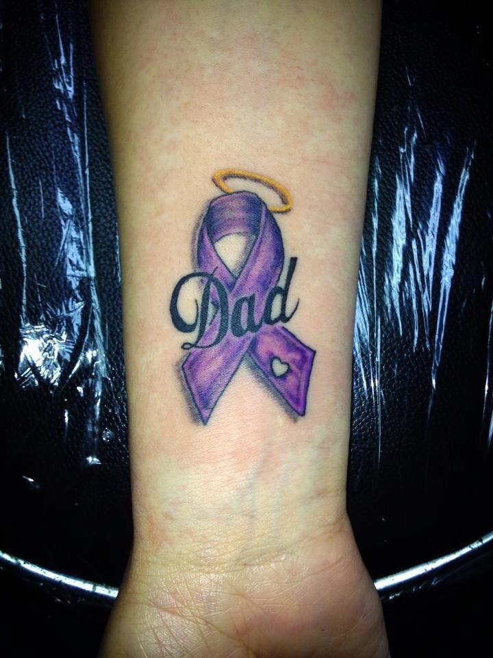 tattoo als geburtstagsgeschenk